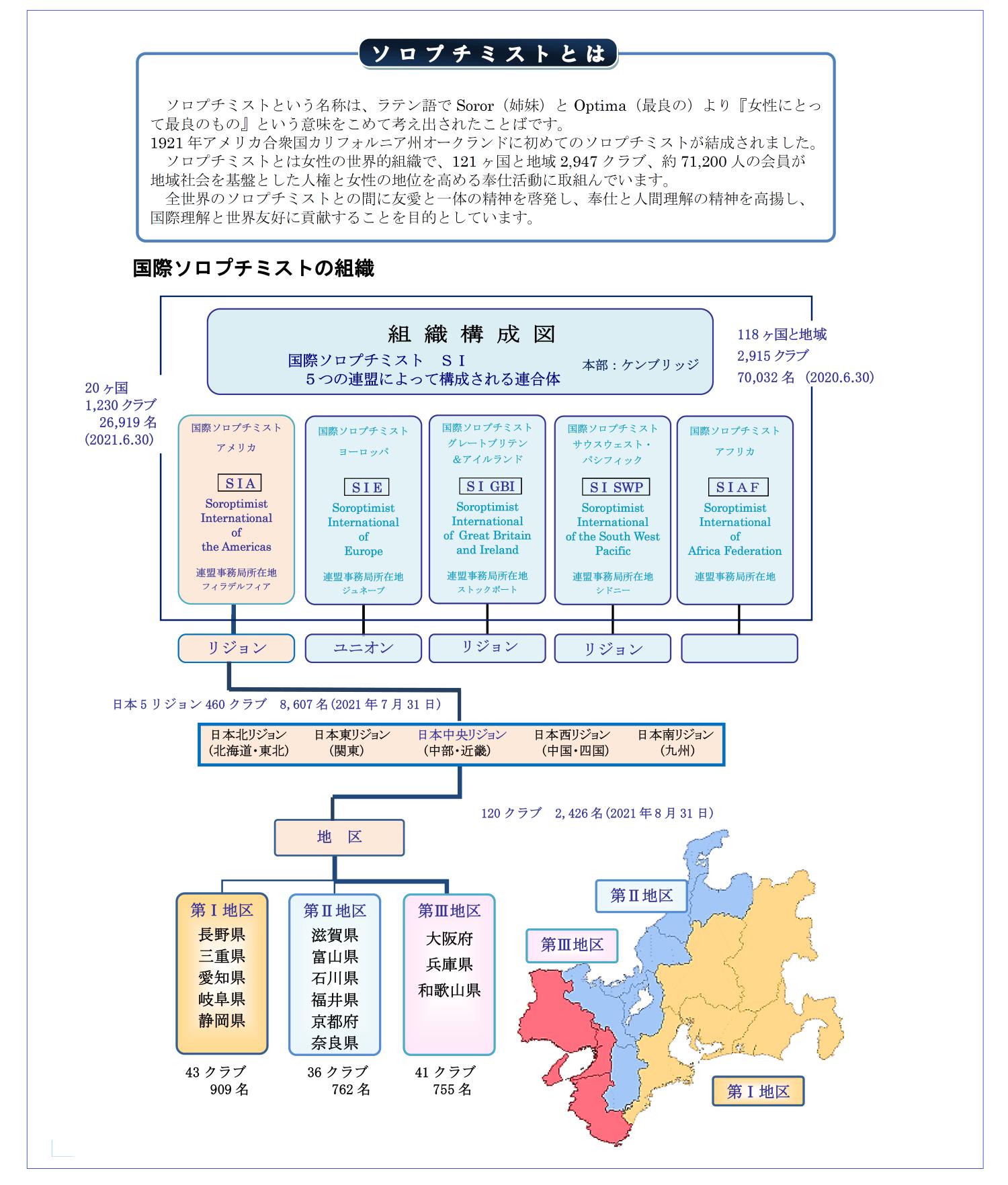 https://www.si-wakayama.com/assets_c/2021/09/ri-furettoyousoshikizu1500-thumb-1500x1764-3195.png