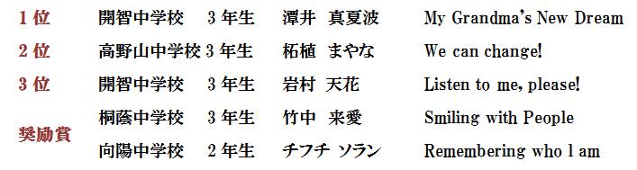 英語弁論大会入賞者2019.png